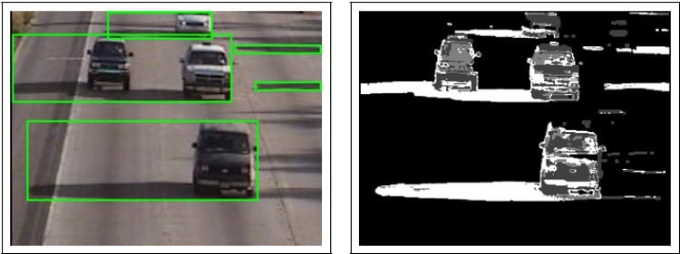 Motion Detection or Background Difference methods