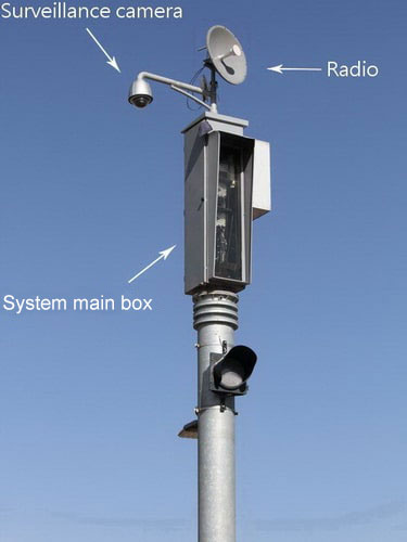 Different-hardware-sections-of-a-camera-pole